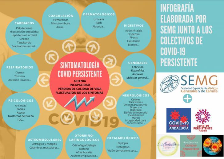 E-speranza Covid-19: El ensayo clínico español que merece toda nuestra atención